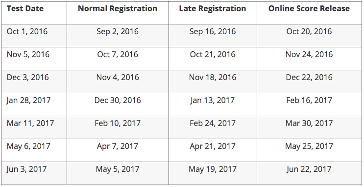 act-registration-dates-december-3.jpg