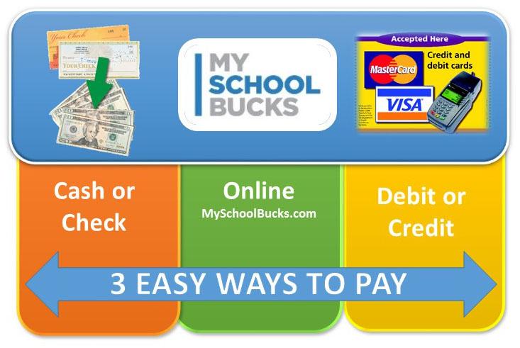 3 Easy ways - 1